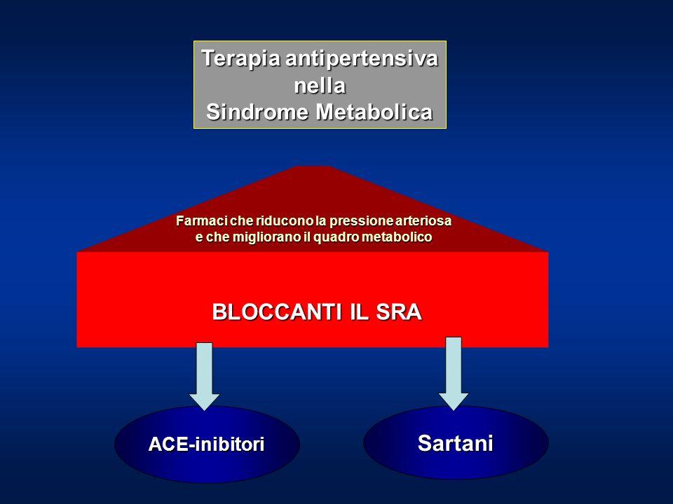 Terapia antipertensiva nella Sindrome Metabolica