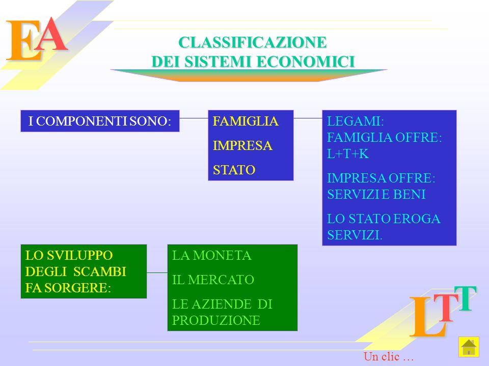 E L A T T CLASSIFICAZIONE DEI SISTEMI ECONOMICI I COMPONENTI SONO: