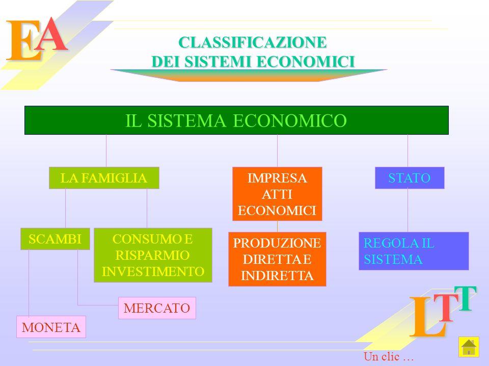 E L A T T IL SISTEMA ECONOMICO CLASSIFICAZIONE DEI SISTEMI ECONOMICI