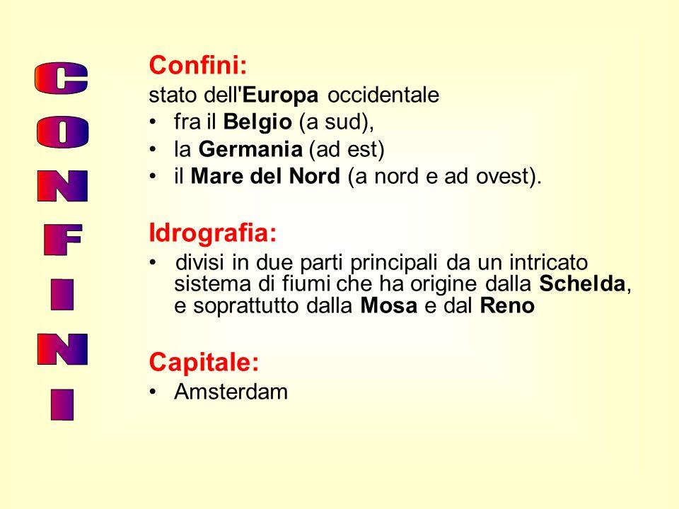 CONFINI Confini: Idrografia: Capitale: stato dell Europa occidentale