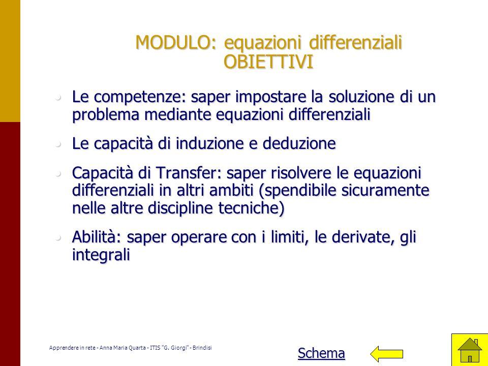 MODULO: equazioni differenziali OBIETTIVI