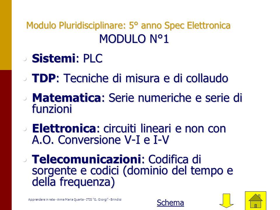 Modulo Pluridisciplinare: 5° anno Spec Elettronica