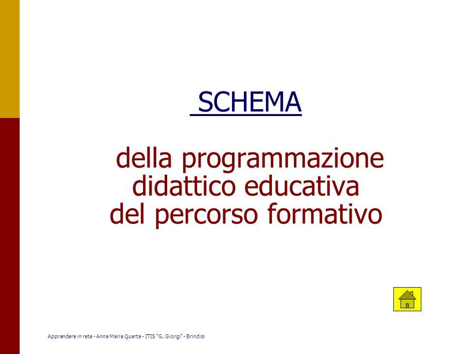 SCHEMA della programmazione didattico educativa del percorso formativo
