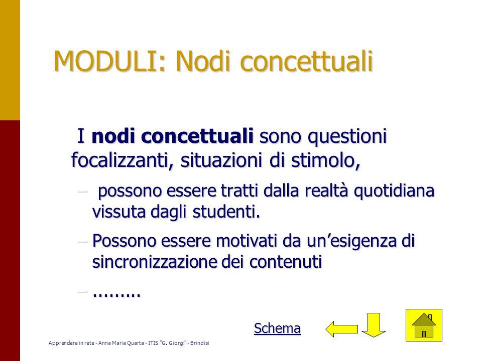 MODULI: Nodi concettuali