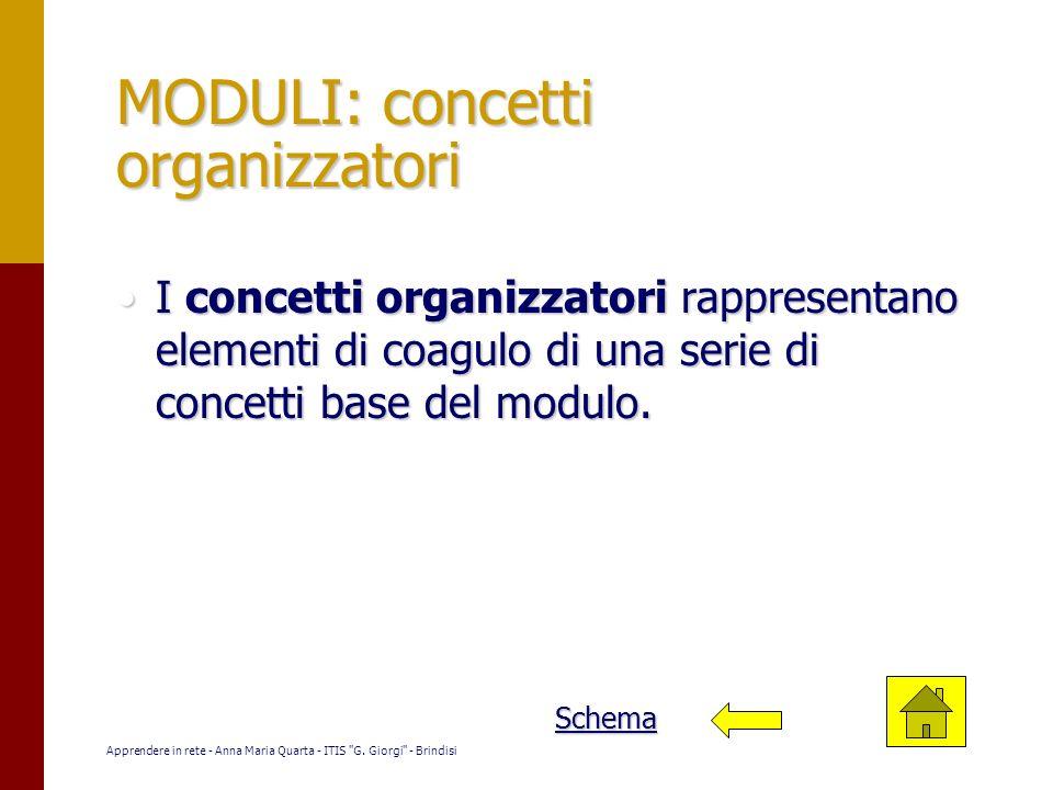 MODULI: concetti organizzatori