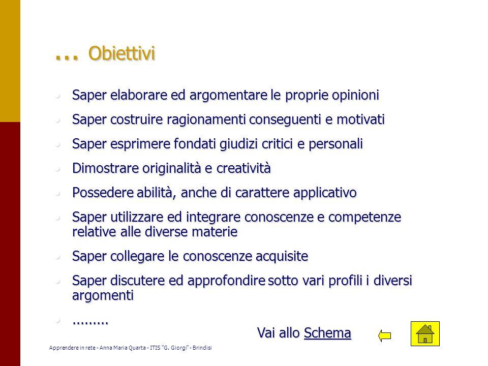 Apprendere in rete - Anna Maria Quarta - ITIS G. Giorgi - Brindisi