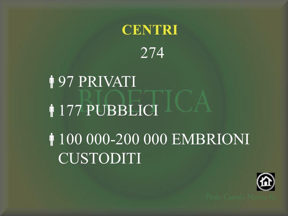 CENTRI 274 97 PRIVATI 177 PUBBLICI 100 000-200 000 EMBRIONI CUSTODITI