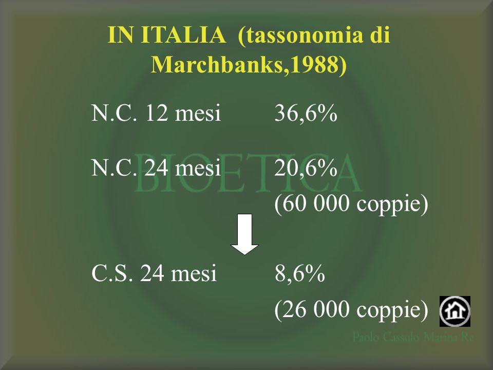 IN ITALIA (tassonomia di Marchbanks,1988)