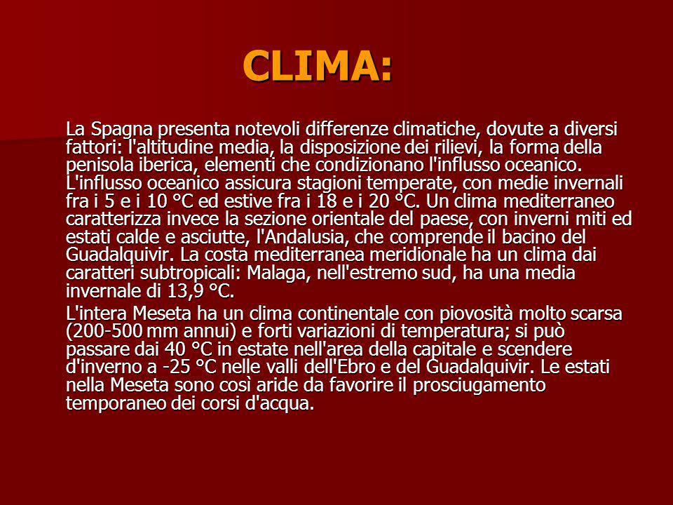 CLIMA: