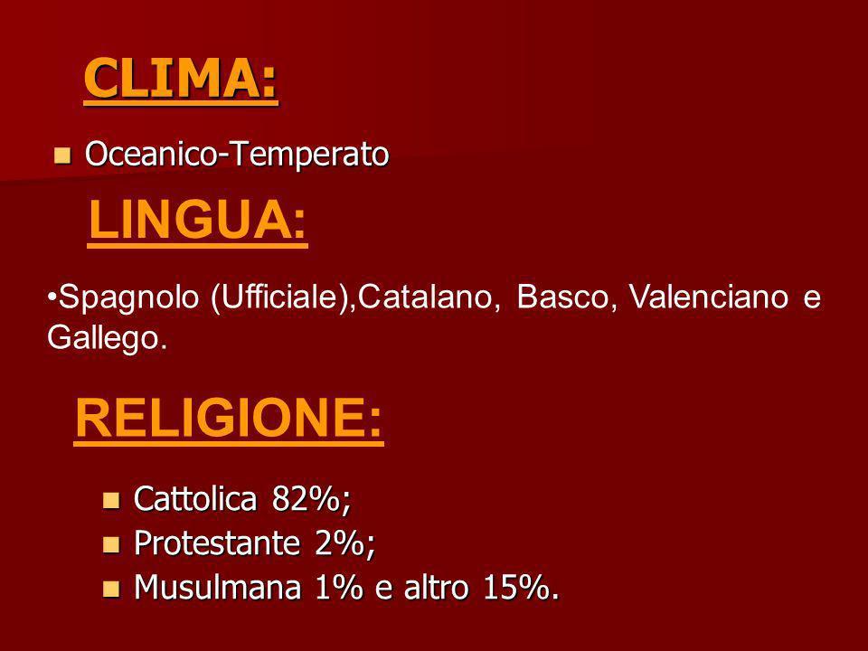 CLIMA: LINGUA: RELIGIONE: Oceanico-Temperato