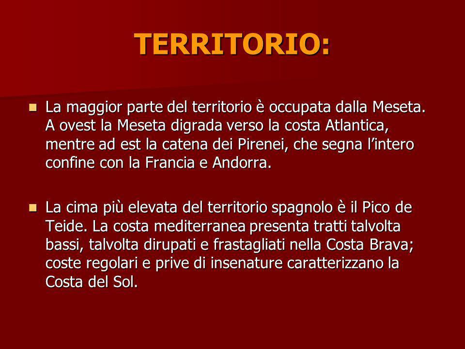 TERRITORIO:
