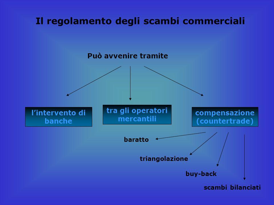 Il regolamento degli scambi commerciali