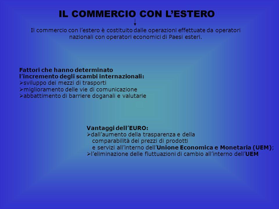 nazionali con operatori economici di Paesi esteri.