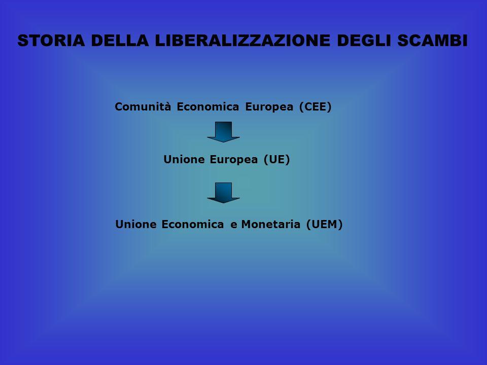 Unione Economica e Monetaria (UEM)