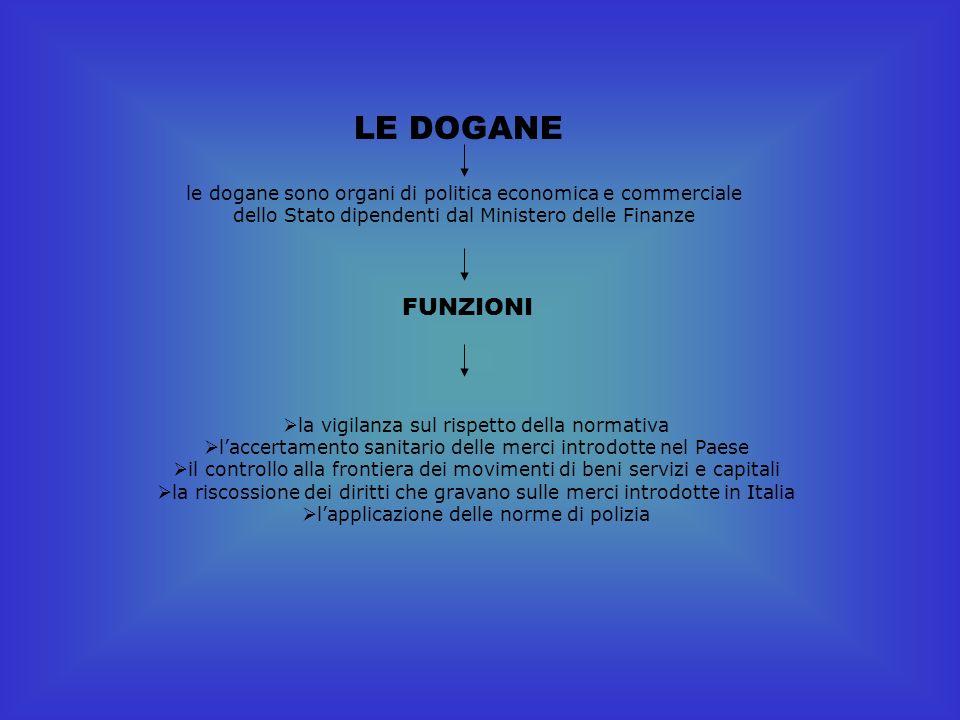 LE DOGANE le dogane sono organi di politica economica e commerciale. dello Stato dipendenti dal Ministero delle Finanze.