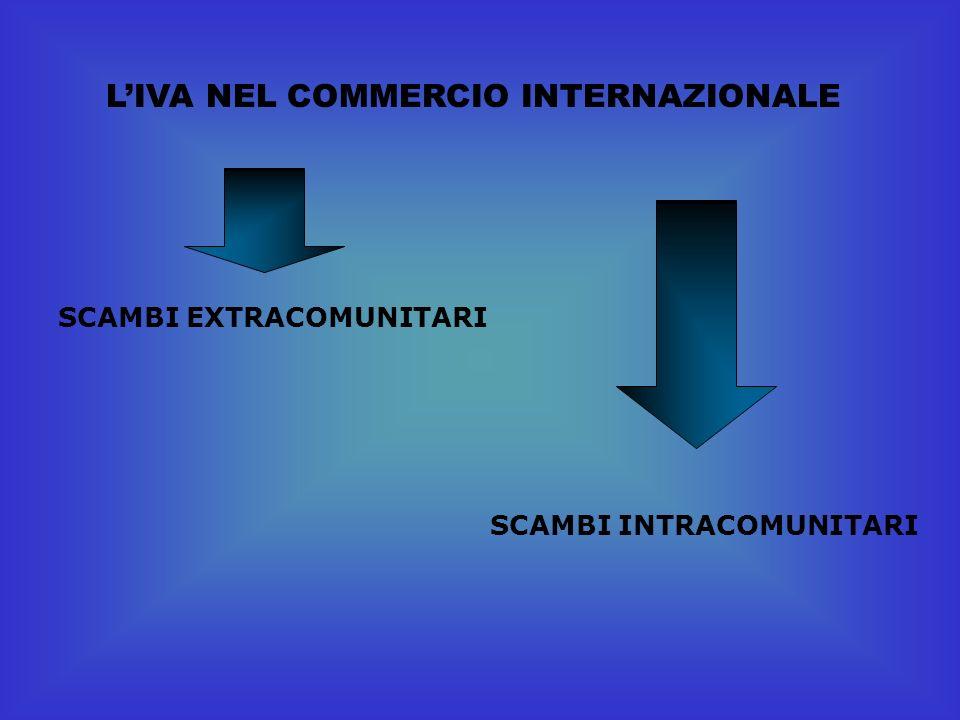L'IVA NEL COMMERCIO INTERNAZIONALE