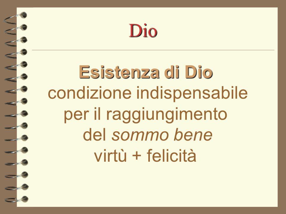 DioEsistenza di Dio condizione indispensabile per il raggiungimento del sommo bene virtù + felicità.