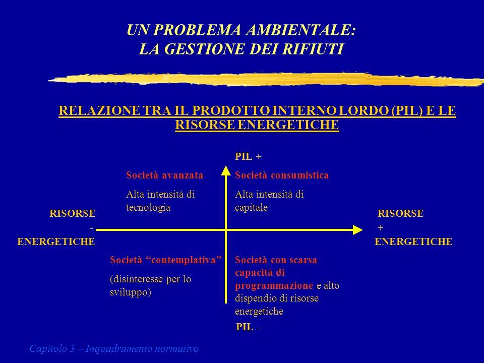 UN PROBLEMA AMBIENTALE: LA GESTIONE DEI RIFIUTI