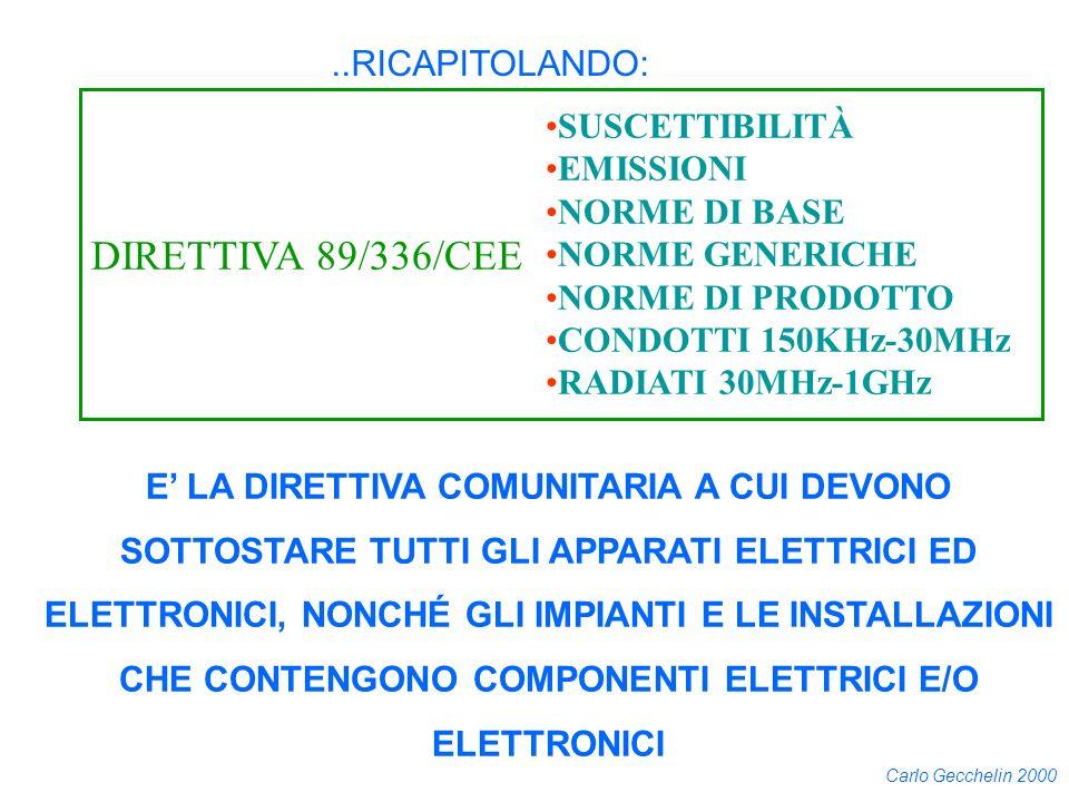 DIRETTIVA 89/336/CEE ..RICAPITOLANDO: SUSCETTIBILITÀ EMISSIONI