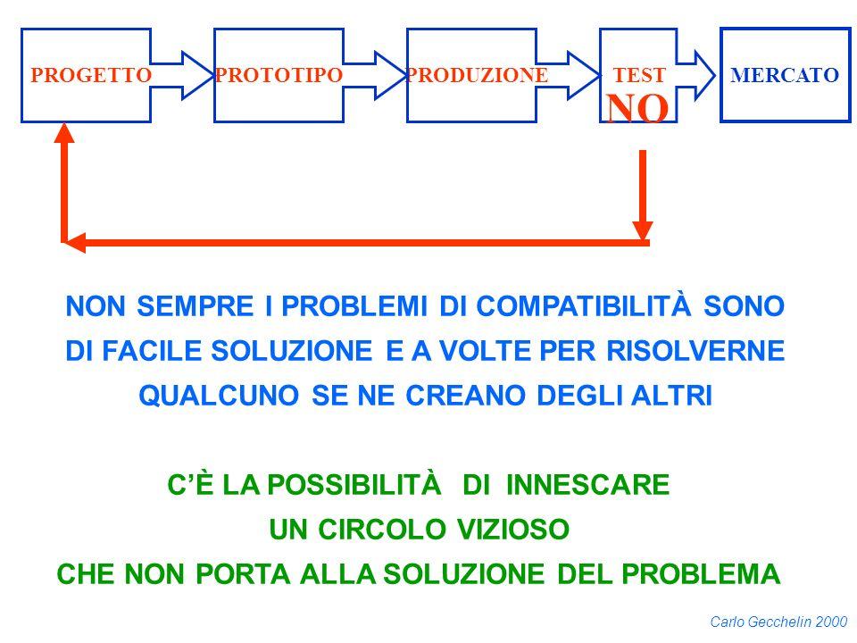 NO NON SEMPRE I PROBLEMI DI COMPATIBILITÀ SONO