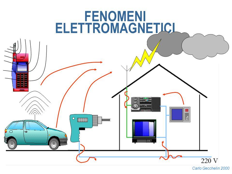 FENOMENI ELETTROMAGNETICI