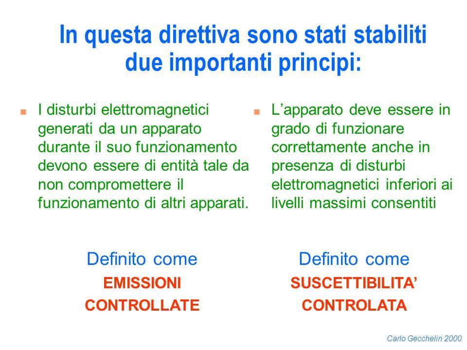 In questa direttiva sono stati stabiliti due importanti principi: