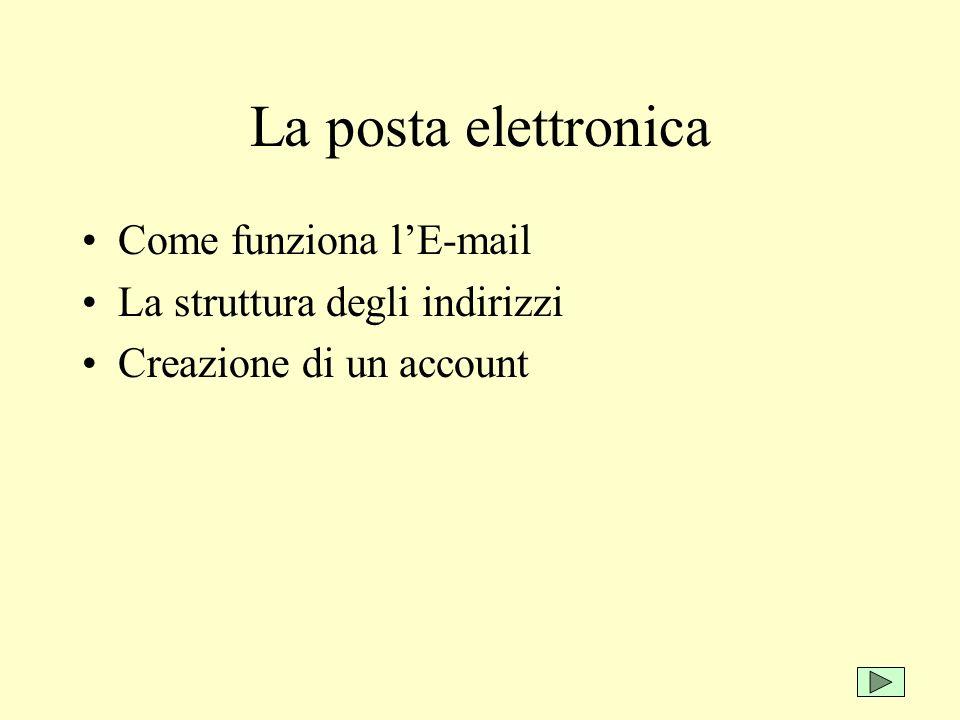 La posta elettronica Come funziona l'E-mail