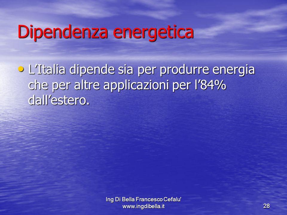 Dipendenza energetica