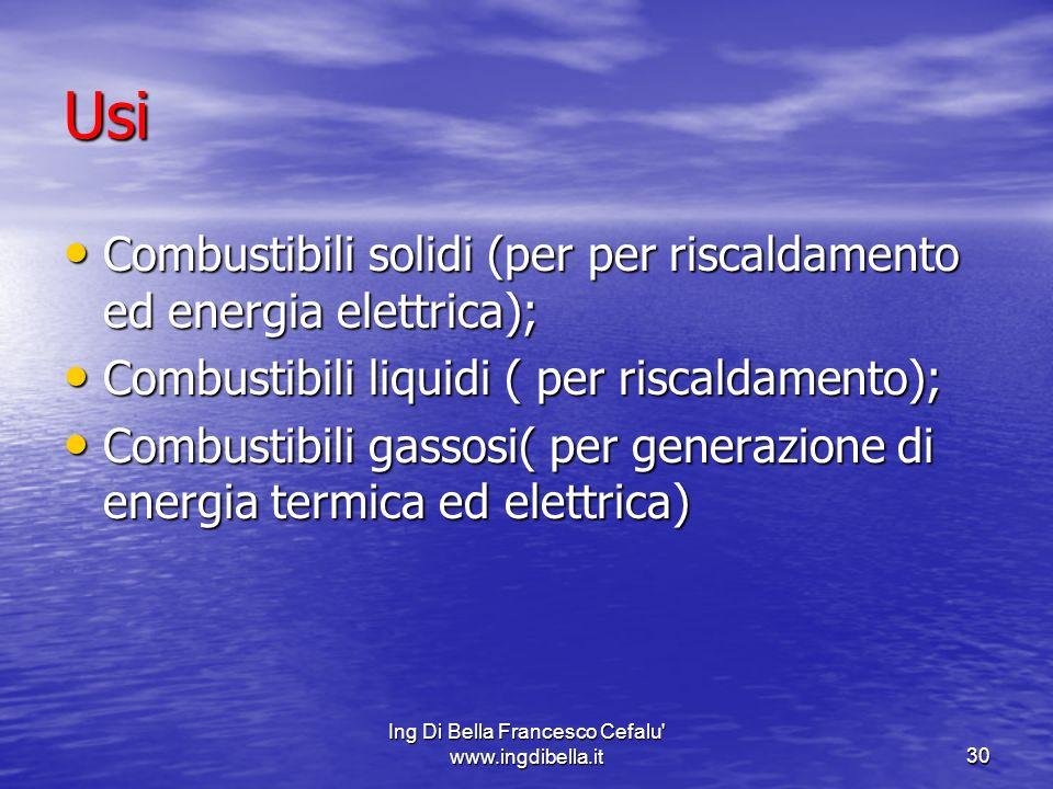 Ing Di Bella Francesco Cefalu www.ingdibella.it