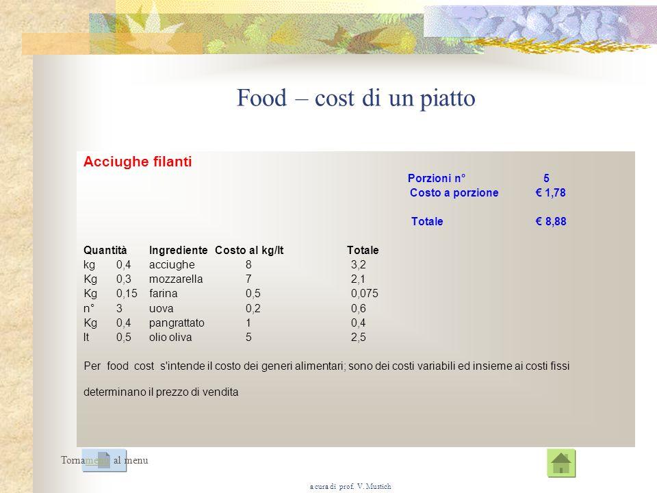 Food – cost di un piatto Acciughe filanti Porzioni n° 5