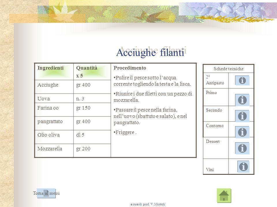 Acciughe filanti Ingredienti Quantità x 5 Procedimento