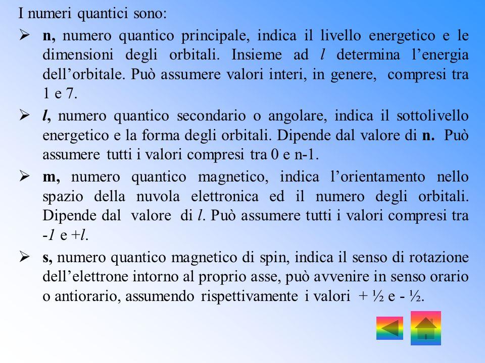 I numeri quantici sono: