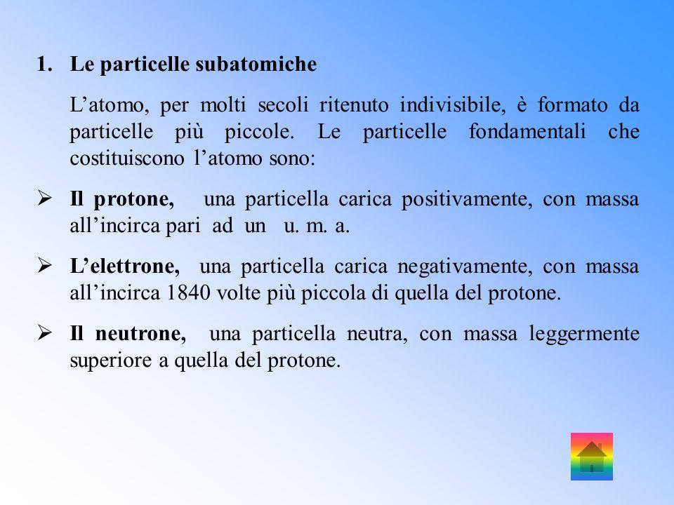 Le particelle subatomiche