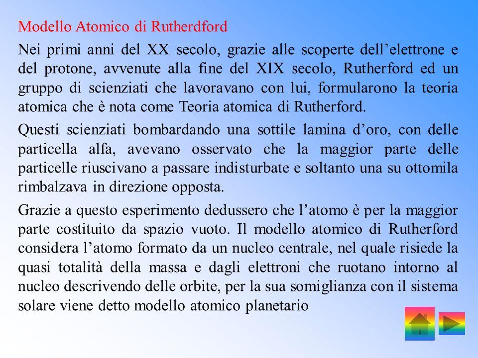 Modello Atomico di Rutherdford