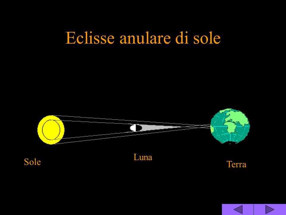 Eclisse anulare di sole