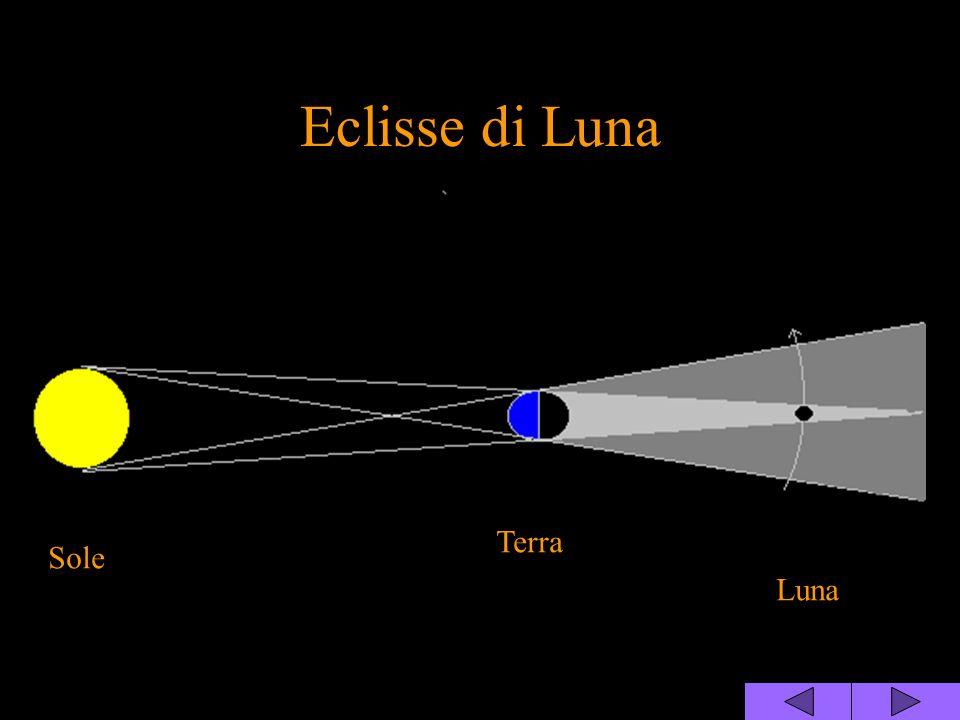 Eclisse di Luna Terra Sole Luna