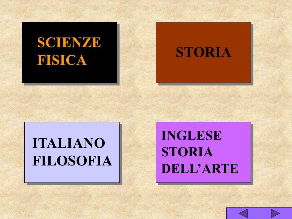 STORIA SCIENZE FISICA ITALIANO FILOSOFIA INGLESE STORIA DELL'ARTE