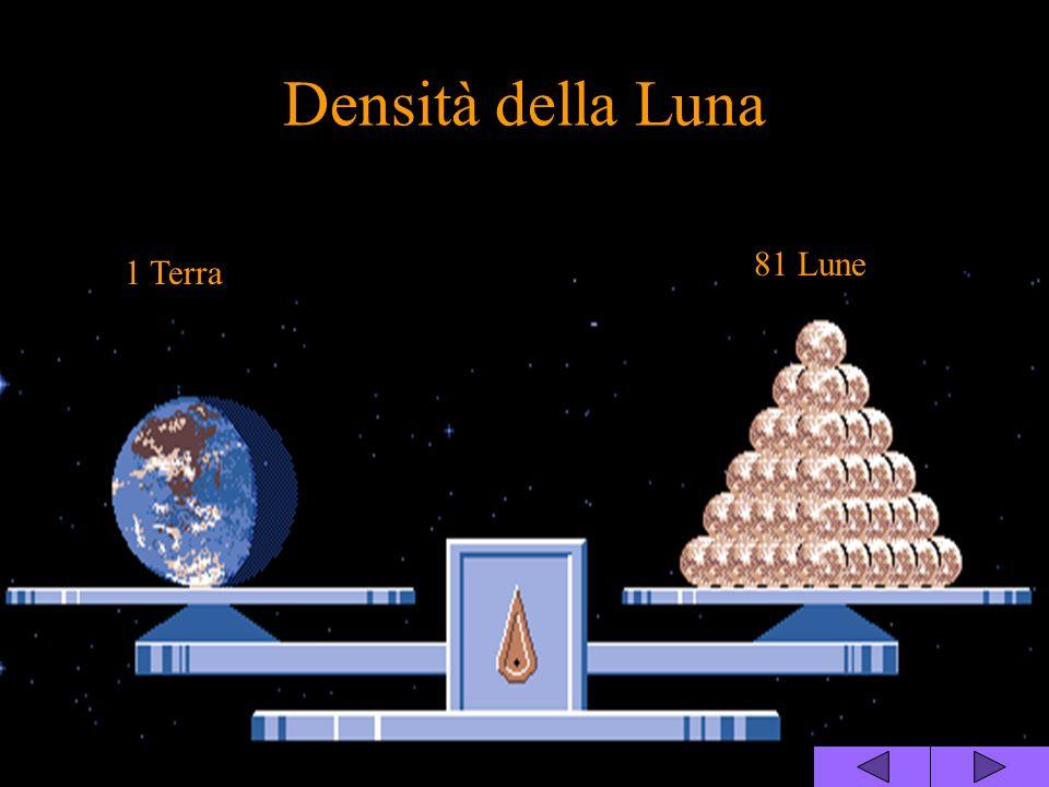 Densità della Luna 81 Lune 1 Terra