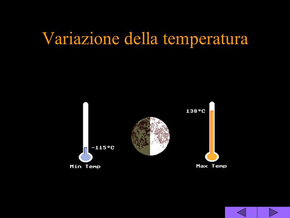 Variazione della temperatura
