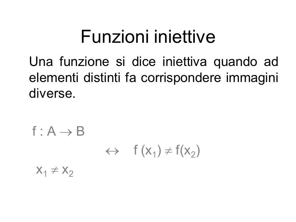 Funzioni iniettive Una funzione si dice iniettiva quando ad elementi distinti fa corrispondere immagini diverse.