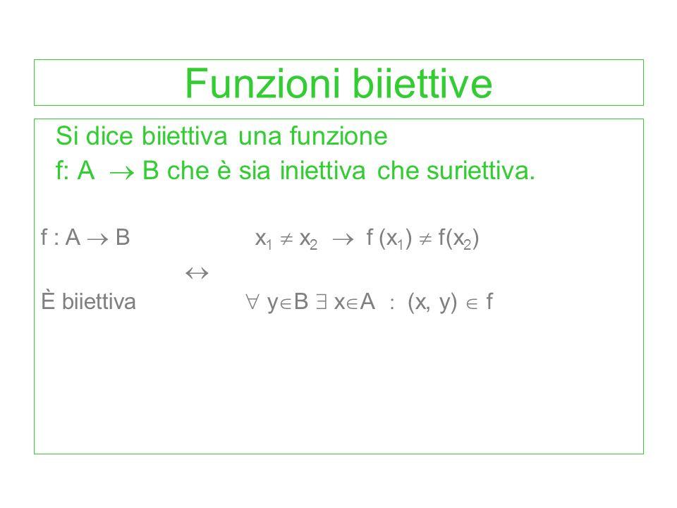 Funzioni biiettive Si dice biiettiva una funzione