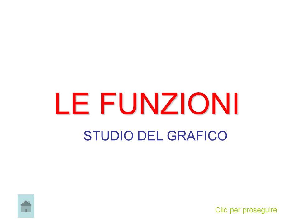 LE FUNZIONI STUDIO DEL GRAFICO Clic per proseguire