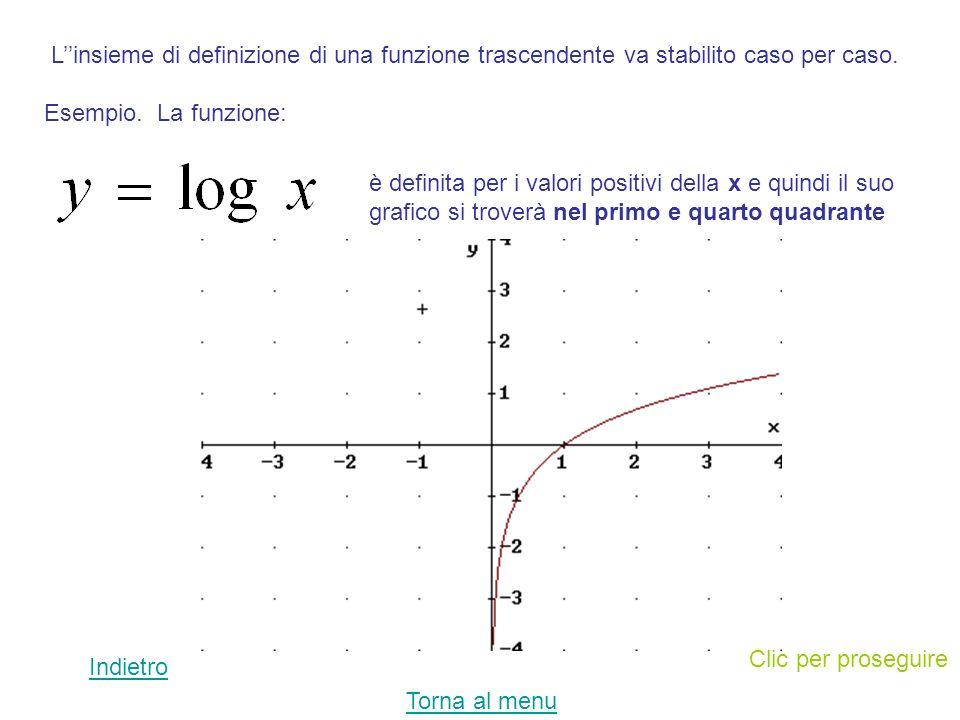 L''insieme di definizione di una funzione trascendente va stabilito caso per caso.