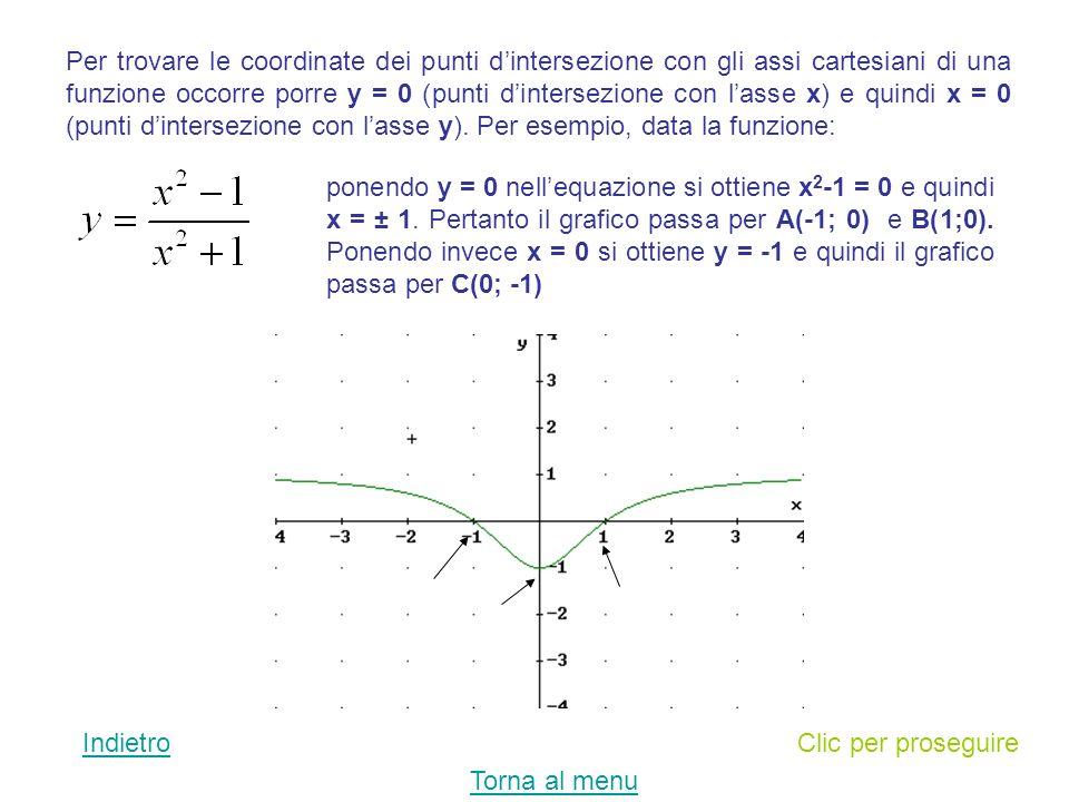 Per trovare le coordinate dei punti d'intersezione con gli assi cartesiani di una funzione occorre porre y = 0 (punti d'intersezione con l'asse x) e quindi x = 0 (punti d'intersezione con l'asse y). Per esempio, data la funzione: