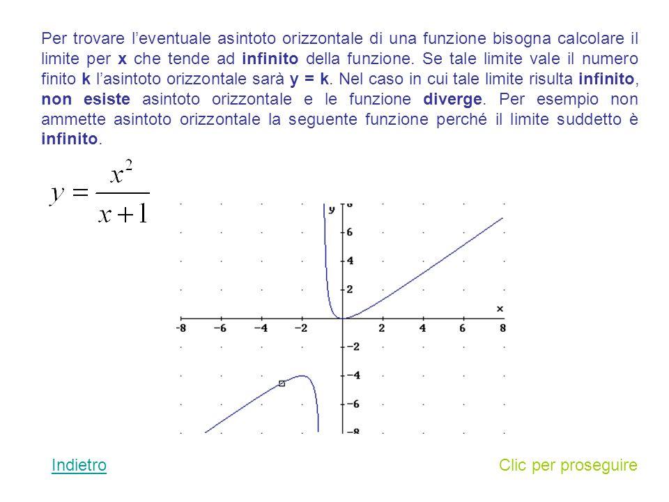 Per trovare l'eventuale asintoto orizzontale di una funzione bisogna calcolare il limite per x che tende ad infinito della funzione. Se tale limite vale il numero finito k l'asintoto orizzontale sarà y = k. Nel caso in cui tale limite risulta infinito, non esiste asintoto orizzontale e le funzione diverge. Per esempio non ammette asintoto orizzontale la seguente funzione perché il limite suddetto è infinito.