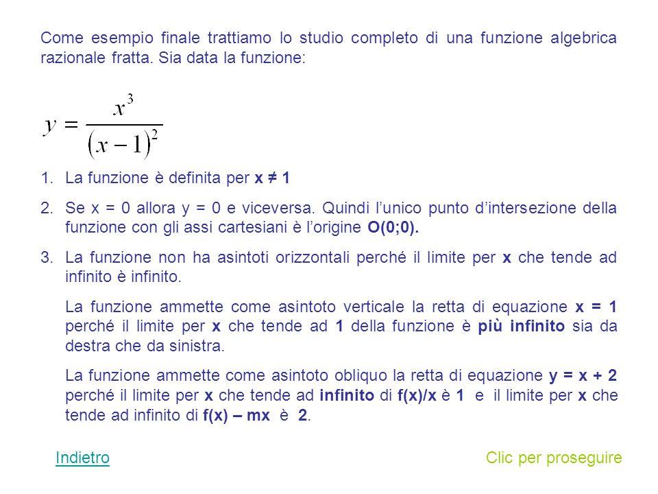Come esempio finale trattiamo lo studio completo di una funzione algebrica razionale fratta. Sia data la funzione: