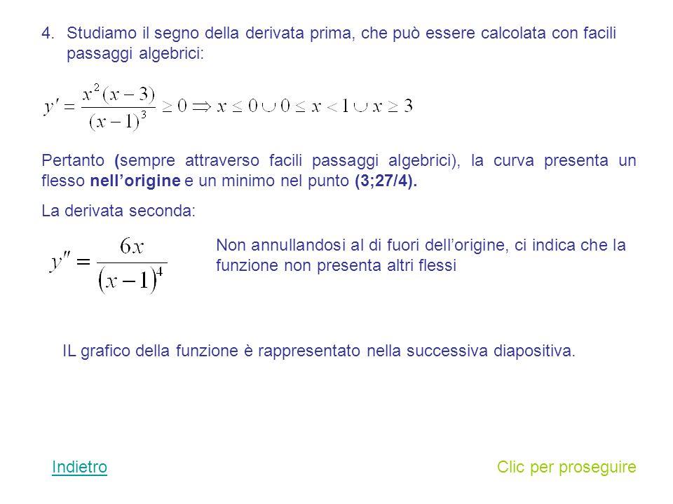 Studiamo il segno della derivata prima, che può essere calcolata con facili passaggi algebrici: