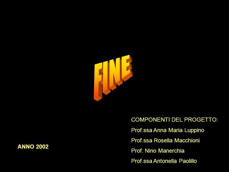 FINE COMPONENTI DEL PROGETTO: Prof.ssa Anna Maria Luppino