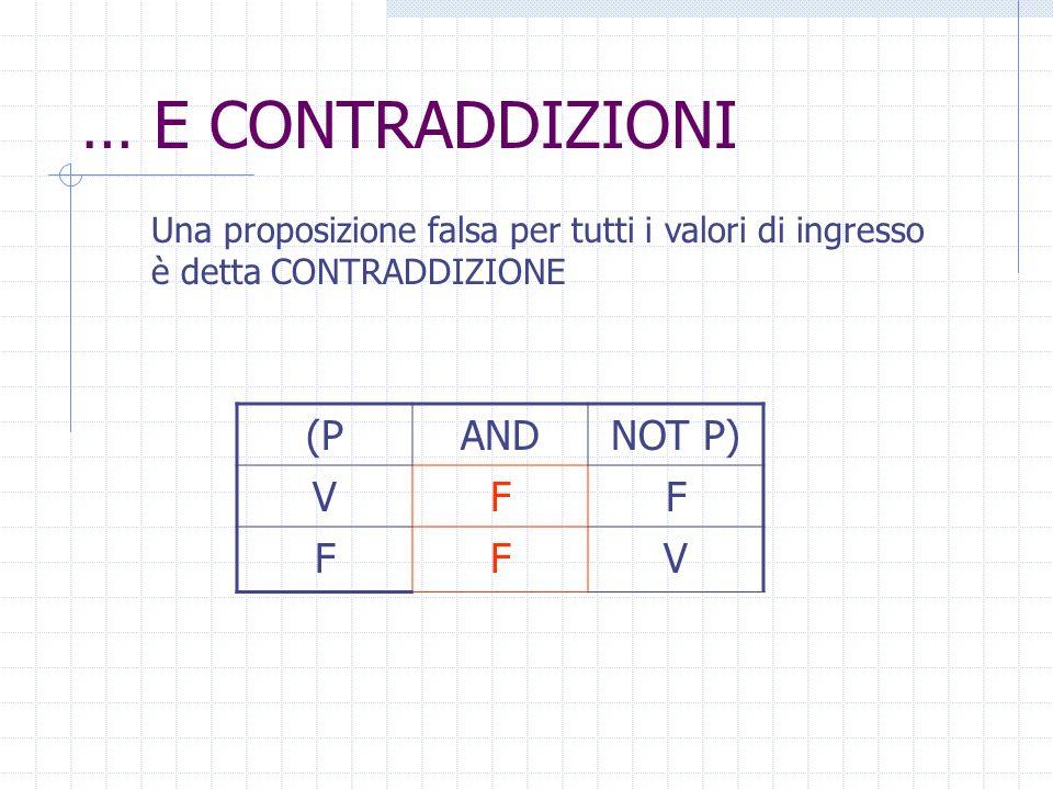 … E CONTRADDIZIONI (P AND NOT P) V F