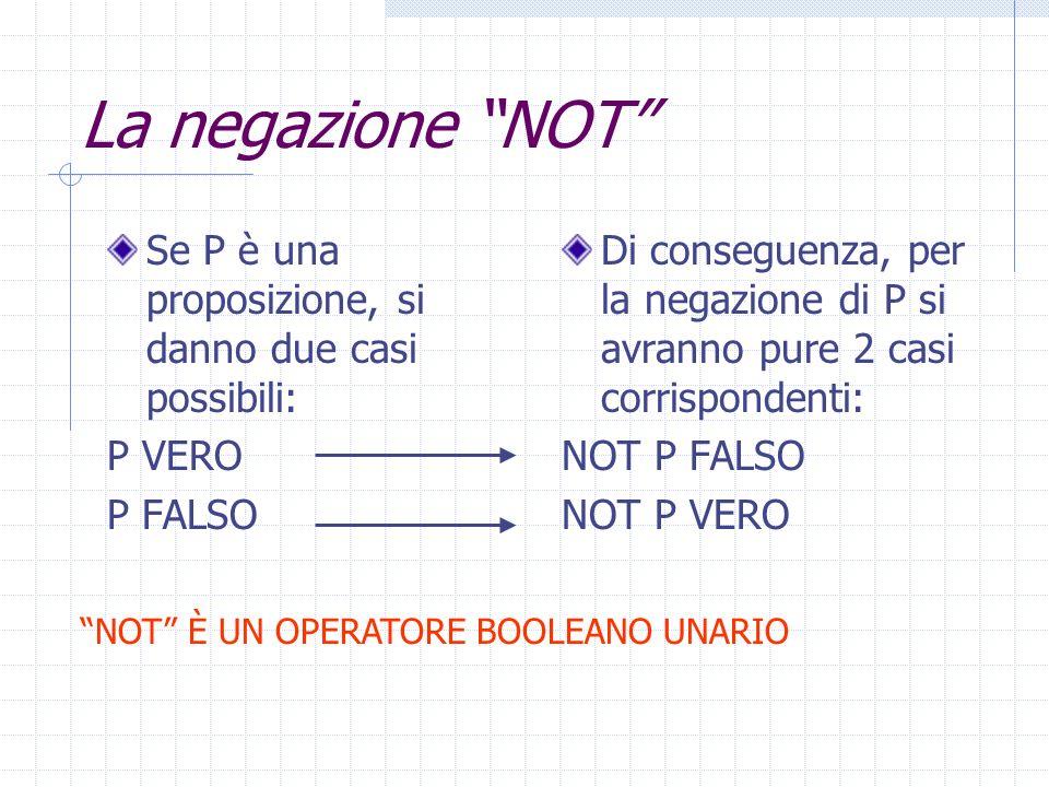 La negazione NOT Se P è una proposizione, si danno due casi possibili: P VERO. P FALSO.